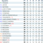 Girone C. PNG