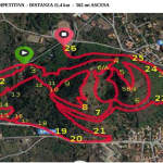 Obstacle Course Racing sicilia